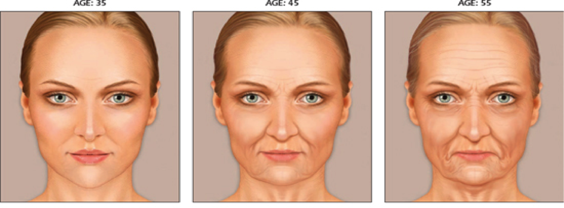 progressions of appearance ageing